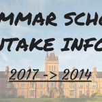 2017 – >  2014 School Intake Information